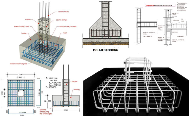 Reinforcement Detailing | Pile Foundations | Isolated Footing