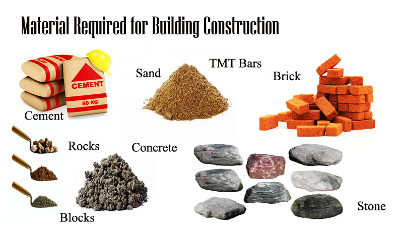 Material Required for Building Construction | Proportion of Materials Cost